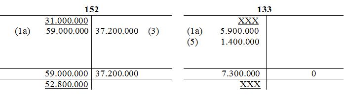 bài tập tính giá các đối tượng kế toán