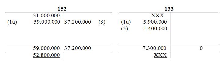 Bài tập về kế toán chi phí sản xuất và tính giá thành sản phẩm