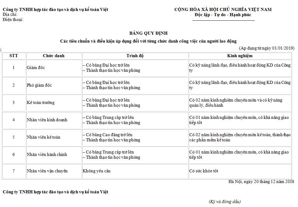 bảng quy định các tiêu chuẩn và điều kiện áp dụng