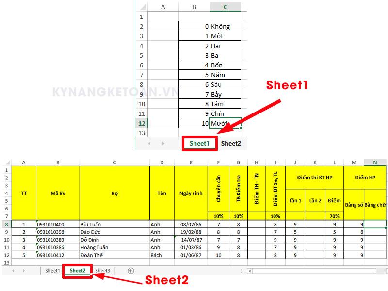 Hàm vlookup trong Excel