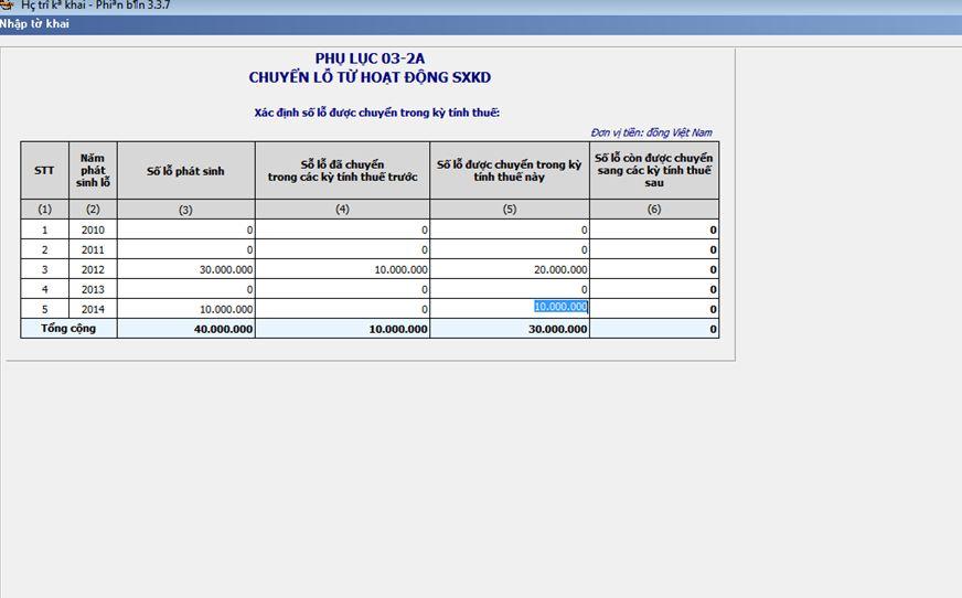 Cách xác định lãi lỗ và chuyển lỗ thuế TNDN