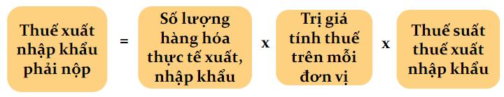 mat-hang-ap-dung-thue-suat-phan-tram